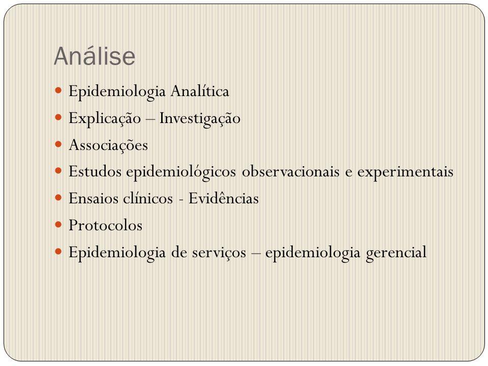 Análise Epidemiologia Analítica Explicação – Investigação Associações Estudos epidemiológicos observacionais e experimentais Ensaios clínicos - Evidên