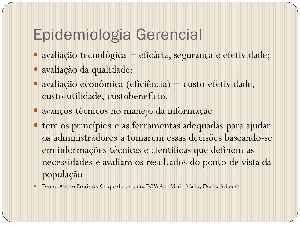 Epidemiologia Gerencial avaliação tecnológica eficácia, segurança e efetividade; avaliação da qualidade; avaliação econômica (eficiência) custo-efetiv