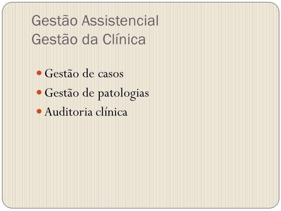 Gestão Assistencial Gestão da Clínica Gestão de casos Gestão de patologias Auditoria clínica