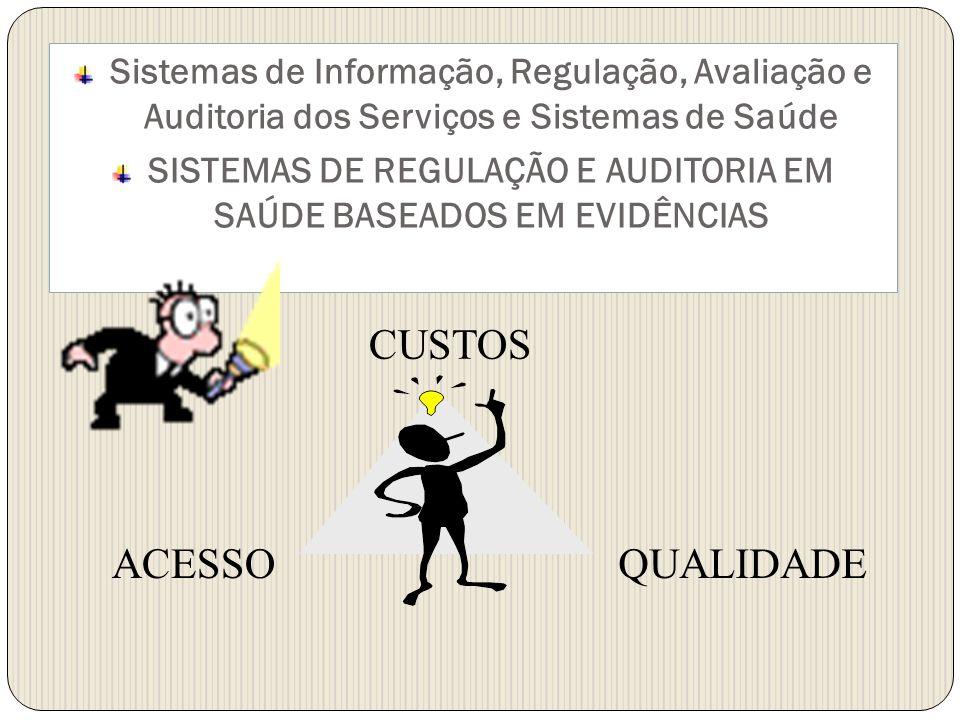 Sistemas de Informação, Regulação, Avaliação e Auditoria dos Serviços e Sistemas de Saúde SISTEMAS DE REGULAÇÃO E AUDITORIA EM SAÚDE BASEADOS EM EVIDÊ