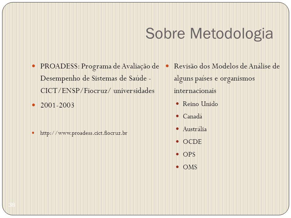 38 Sobre Metodologia PROADESS: Programa de Avaliação de Desempenho de Sistemas de Saúde - CICT/ENSP/Fiocruz/ universidades 2001-2003 http://www.proade