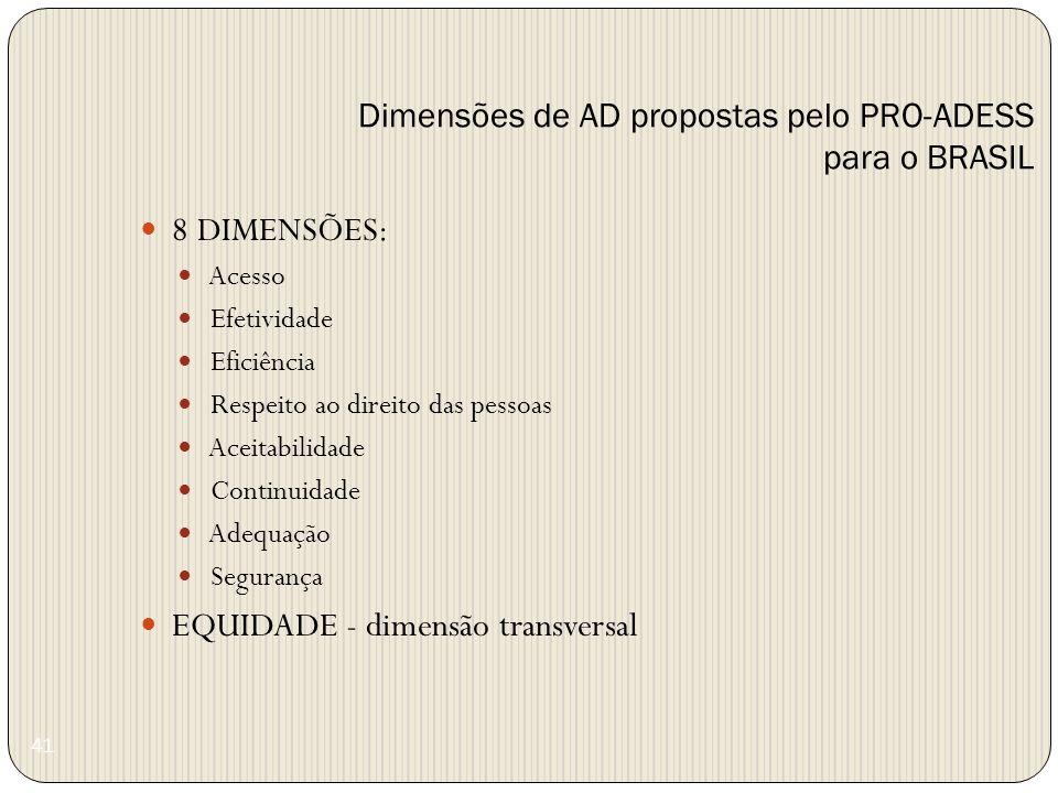 41 Dimensões de AD propostas pelo PRO-ADESS para o BRASIL 8 DIMENSÕES: Acesso Efetividade Eficiência Respeito ao direito das pessoas Aceitabilidade Co