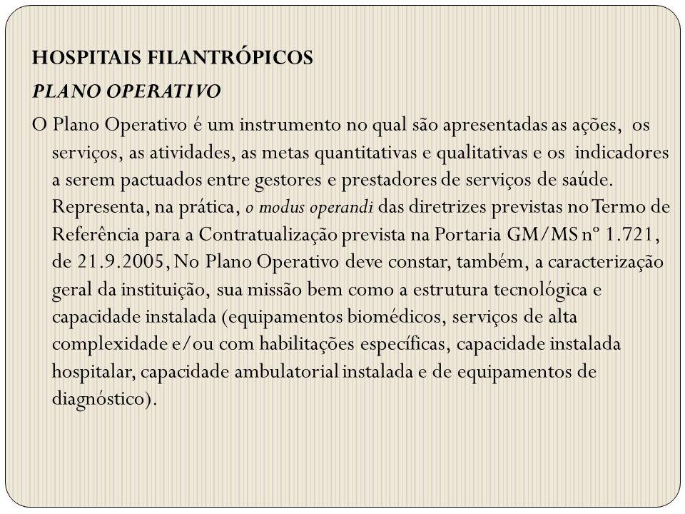 HOSPITAIS FILANTRÓPICOS PLANO OPERATIVO O Plano Operativo é um instrumento no qual são apresentadas as ações, os serviços, as atividades, as metas qua
