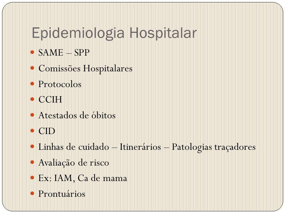 Epidemiologia Hospitalar SAME – SPP Comissões Hospitalares Protocolos CCIH Atestados de óbitos CID Linhas de cuidado – Itinerários – Patologias traçad