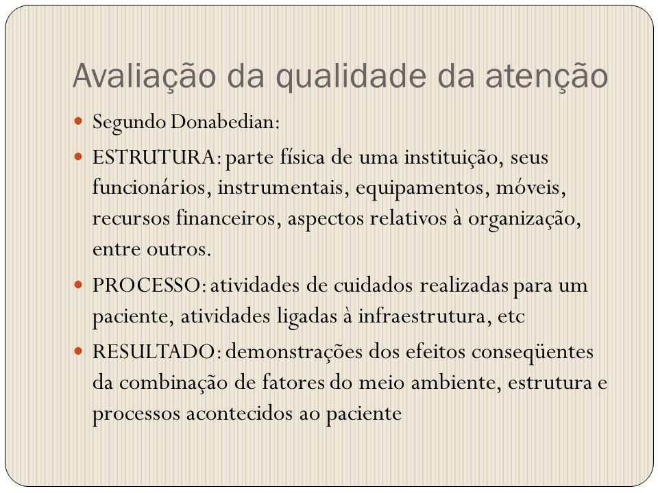 Avaliação da qualidade da atenção Segundo Donabedian: ESTRUTURA: parte física de uma instituição, seus funcionários, instrumentais, equipamentos, móve