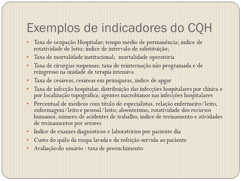Exemplos de indicadores do CQH Taxa de ocupação Hospitalar; tempo médio de permanência; índice de rotatividade de leito; índice de intervalo de substi