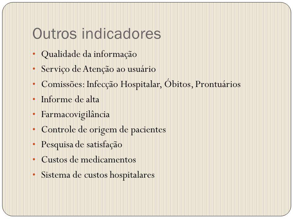 Outros indicadores Qualidade da informação Serviço de Atenção ao usuário Comissões: Infecção Hospitalar, Óbitos, Prontuários Informe de alta Farmacovi