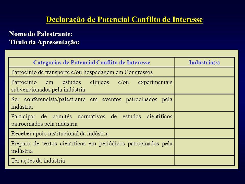 Nome do Palestrante: Título da Apresentação: Categorias de Potencial Conflito de InteresseIndústria(s) Patrocínio de transporte e/ou hospedagem em Con