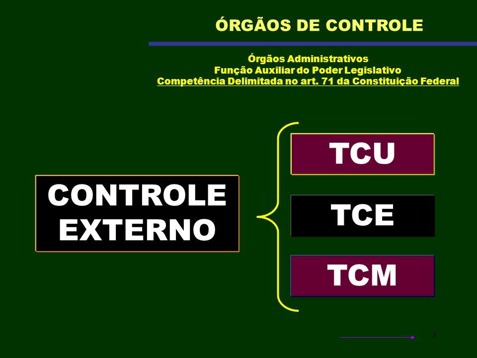 4 Constituição Federal, art. 71 a 73 TCU Normas e Regulamentos Lei n.º 8.443, de 16.07.1992