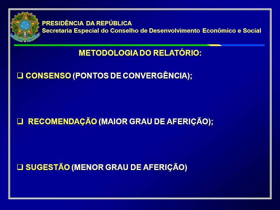 PRESIDÊNCIA DA REPÚBLICA Secretaria Especial do Conselho de Desenvolvimento Econômico e Social METODOLOGIA DO RELATÓRIO: CONSENSO (PONTOS DE CONVERGÊNCIA); CONSENSO (PONTOS DE CONVERGÊNCIA); RECOMENDAÇÃO (MAIOR GRAU DE AFERIÇÃO); RECOMENDAÇÃO (MAIOR GRAU DE AFERIÇÃO); SUGESTÃO (MENOR GRAU DE AFERIÇÃO) SUGESTÃO (MENOR GRAU DE AFERIÇÃO)