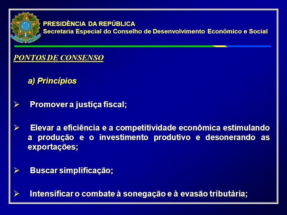PRESIDÊNCIA DA REPÚBLICA Secretaria Especial do Conselho de Desenvolvimento Econômico e Social PONTOS DE CONSENSO a) Princípios a) Princípios Promover a justiça fiscal; Promover a justiça fiscal; Elevar a eficiência e a competitividade econômica estimulando a produção e o investimento produtivo e desonerando as exportações; Elevar a eficiência e a competitividade econômica estimulando a produção e o investimento produtivo e desonerando as exportações; Buscar simplificação; Buscar simplificação; Intensificar o combate à sonegação e à evasão tributária; Intensificar o combate à sonegação e à evasão tributária;