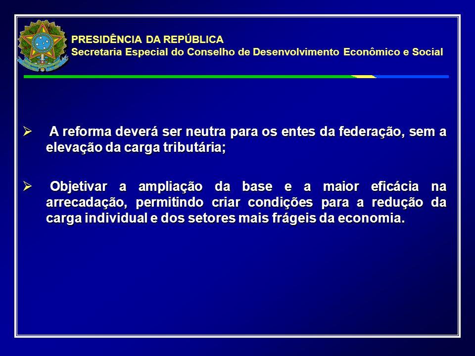 PRESIDÊNCIA DA REPÚBLICA Secretaria Especial do Conselho de Desenvolvimento Econômico e Social Possibilidade de dedução da CPMF; Possibilidade de dedução da CPMF; Suporte, pelo menos parcial, da contribuição previdenciária pelo IVA; Suporte, pelo menos parcial, da contribuição previdenciária pelo IVA; O orçamento da Previdência deverá ser dissociado do orçamento da União; O orçamento da Previdência deverá ser dissociado do orçamento da União; Gravação de forma menos onerosa, beneficiando as empresas com maior número de empregados; Gravação de forma menos onerosa, beneficiando as empresas com maior número de empregados; Preocupação com a eliminação da tributação incidente sobre a folha de pagamento; Preocupação com a eliminação da tributação incidente sobre a folha de pagamento;