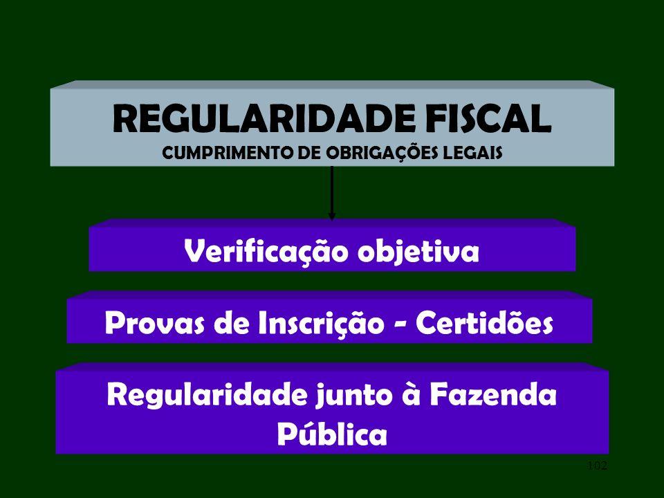 102 Verificação objetiva REGULARIDADE FISCAL CUMPRIMENTO DE OBRIGAÇÕES LEGAIS Provas de Inscrição - Certidões Regularidade junto à Fazenda Pública