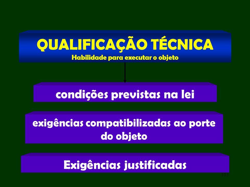 103 condições previstas na lei QUALIFICAÇÃO TÉCNICA Habilidade para executar o objeto exigências compatibilizadas ao porte do objeto Exigências justif
