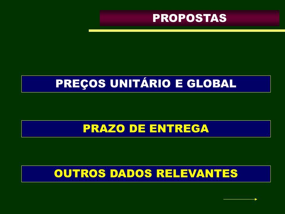PROPOSTAS PRAZO DE ENTREGA OUTROS DADOS RELEVANTES PREÇOS UNITÁRIO E GLOBAL