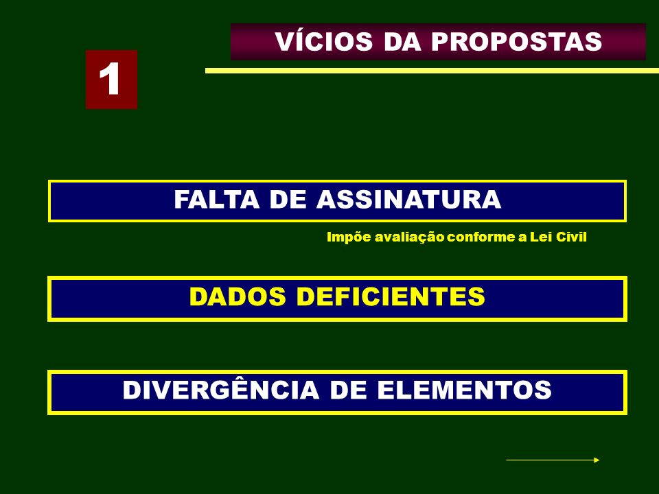 VÍCIOS DA PROPOSTAS DADOS DEFICIENTES DIVERGÊNCIA DE ELEMENTOS FALTA DE ASSINATURA 1 Impõe avaliação conforme a Lei Civil