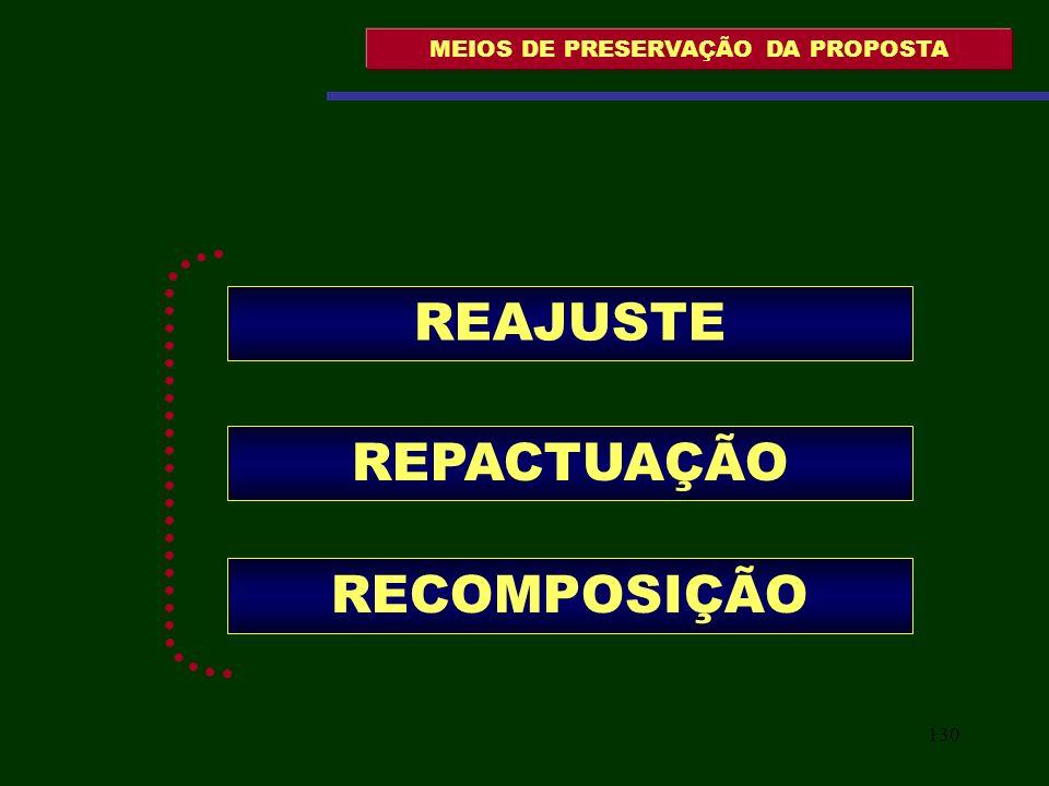 130 MEIOS DE PRESERVAÇÃO DA PROPOSTA REAJUSTE REPACTUAÇÃO RECOMPOSIÇÃO
