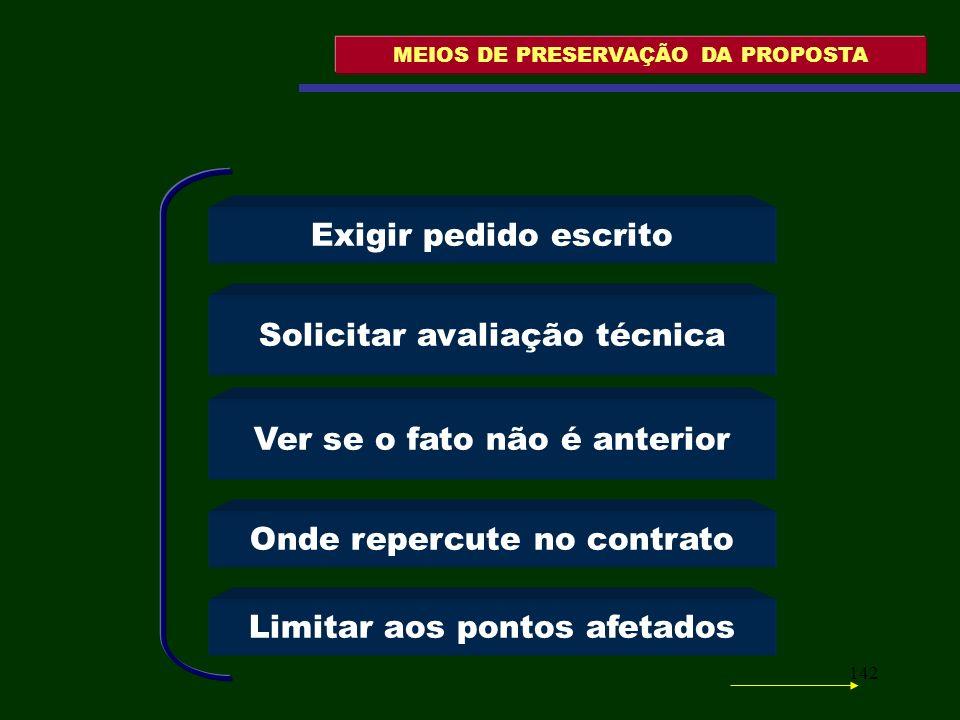 142 MEIOS DE PRESERVAÇÃO DA PROPOSTA Exigir pedido escrito Solicitar avaliação técnica Ver se o fato não é anterior Onde repercute no contrato Limitar