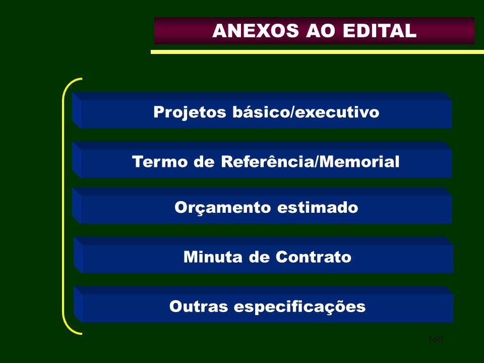 160 Projetos básico/executivo Orçamento estimado Minuta de Contrato Outras especificações Termo de Referência/Memorial ANEXOS AO EDITAL