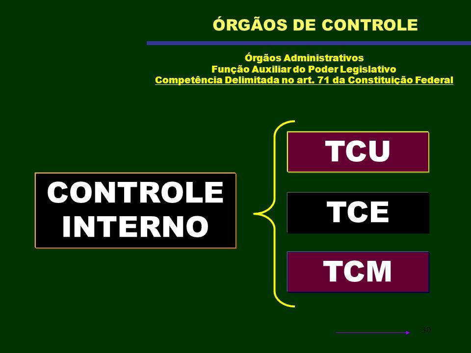 30 TCU ÓRGÃOS DE CONTROLE TCE TCM CONTROLE INTERNO Órgãos Administrativos Função Auxiliar do Poder Legislativo Competência Delimitada no art. 71 da Co