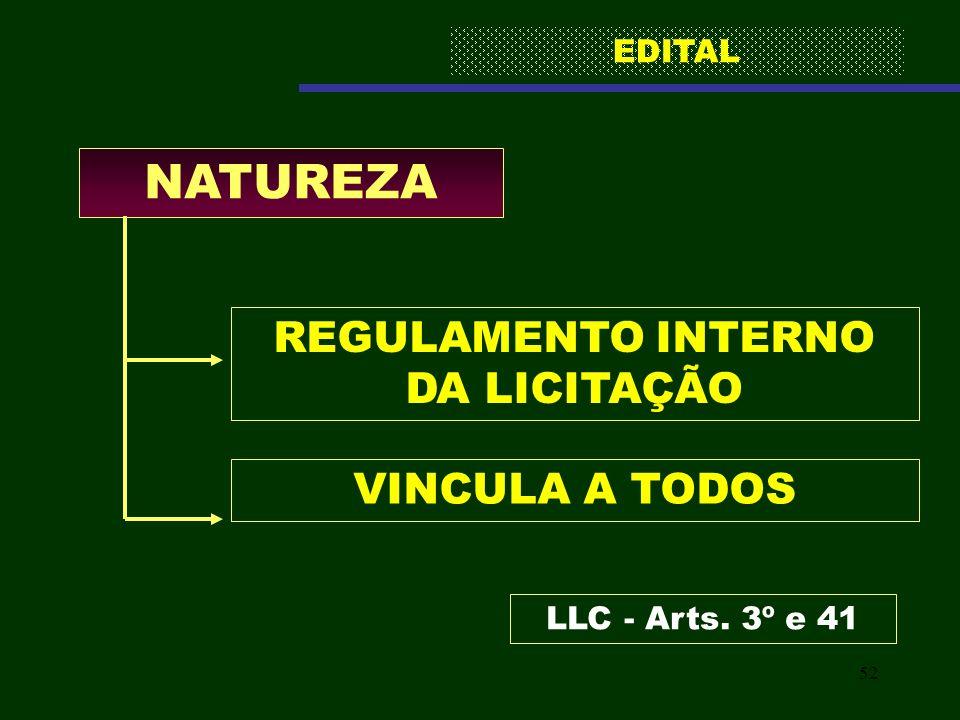 52 REGULAMENTO INTERNO DA LICITAÇÃO NATUREZA VINCULA A TODOS LLC - Arts. 3º e 41 EDITAL