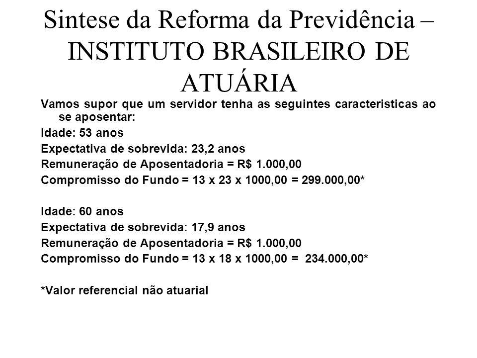 Sintese da Reforma da Previdência – INSTITUTO BRASILEIRO DE ATUÁRIA Vamos supor que um servidor tenha as seguintes caracteristicas ao se aposentar: Id
