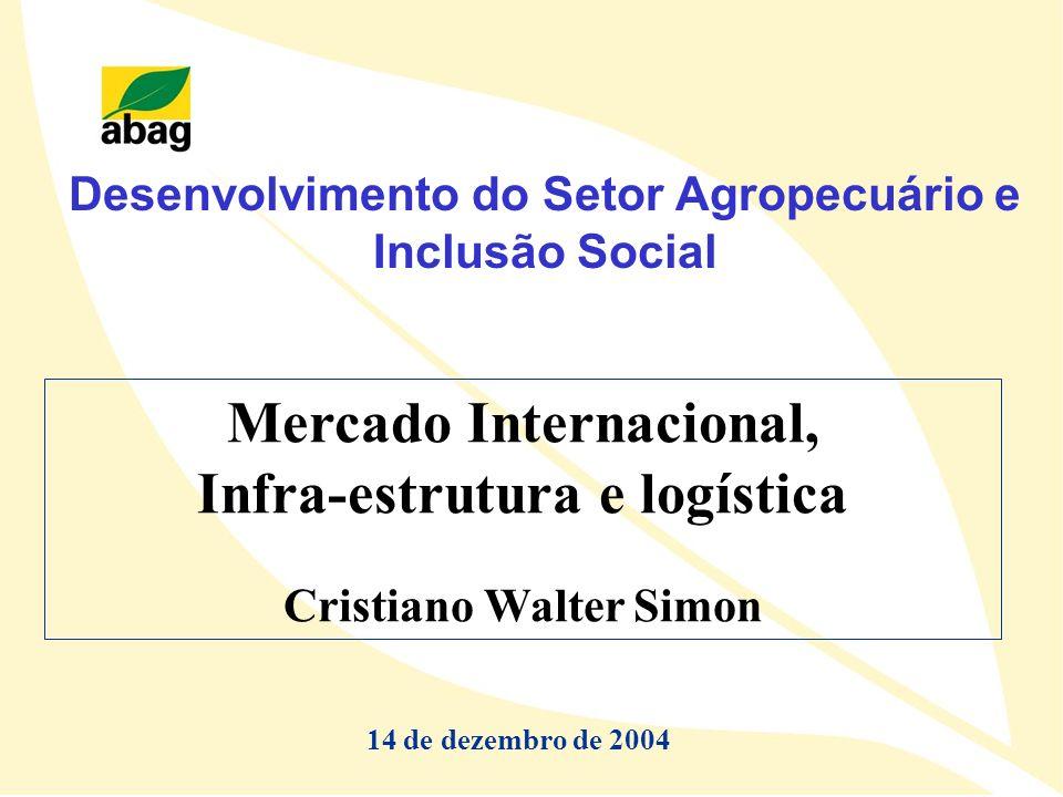 Mercado Internacional, Infra-estrutura e logística Cristiano Walter Simon Desenvolvimento do Setor Agropecuário e Inclusão Social 14 de dezembro de 20