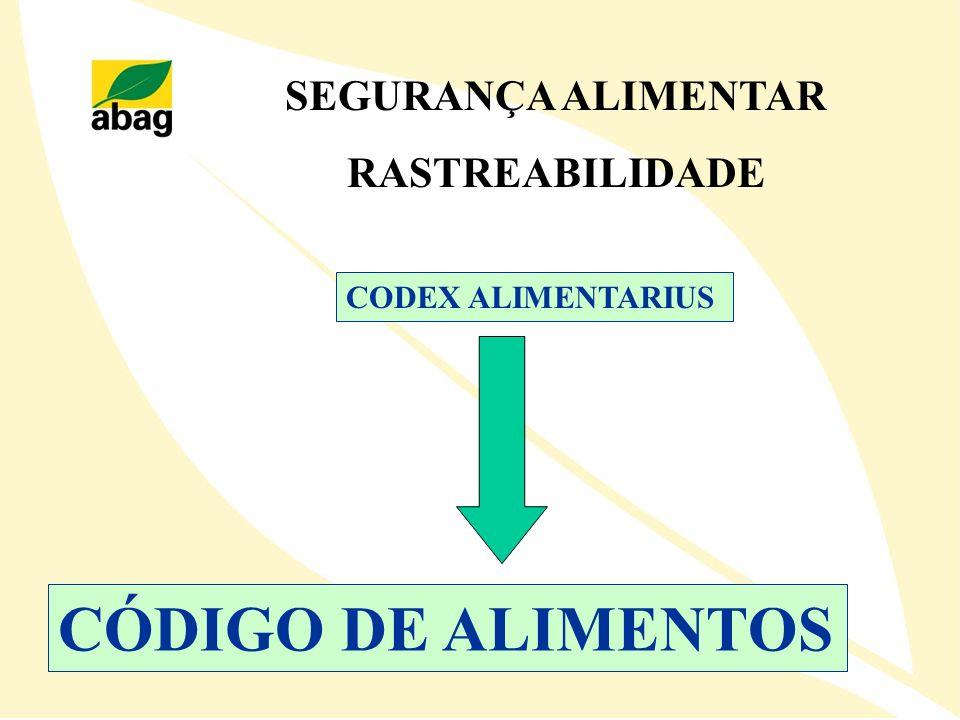 CODEX ALIMENTARIUS CÓDIGO DE ALIMENTOS SEGURANÇA ALIMENTAR RASTREABILIDADE