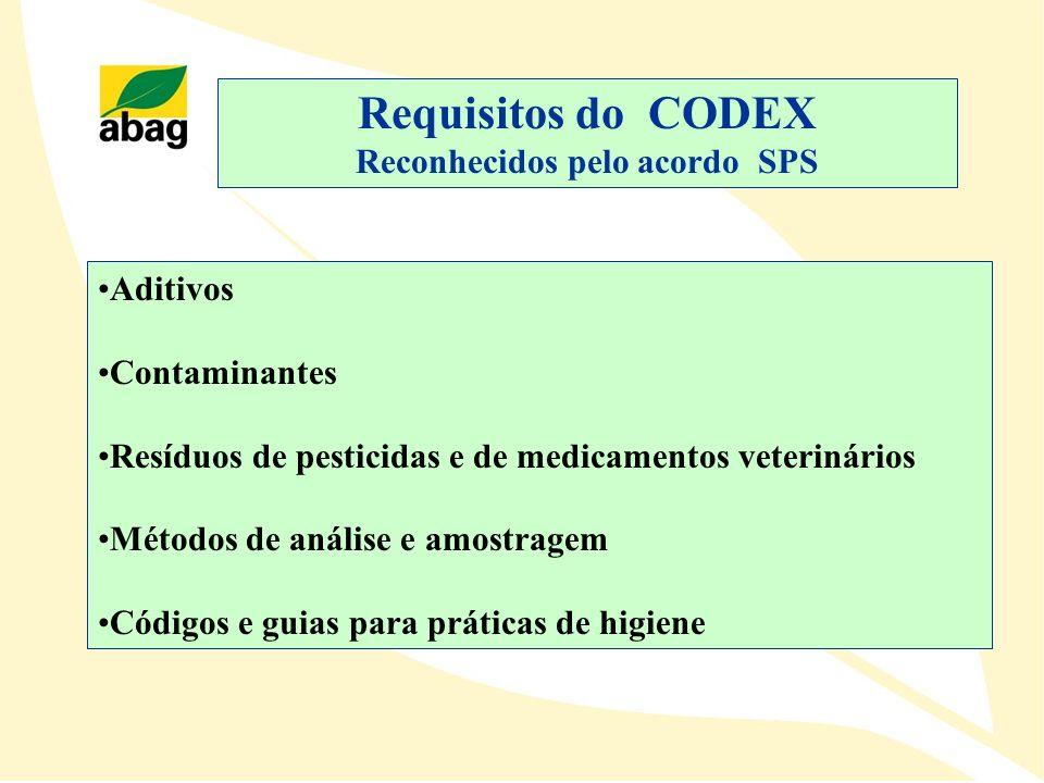 Requisitos do CODEX Reconhecidos pelo acordo SPS Aditivos Contaminantes Resíduos de pesticidas e de medicamentos veterinários Métodos de análise e amo