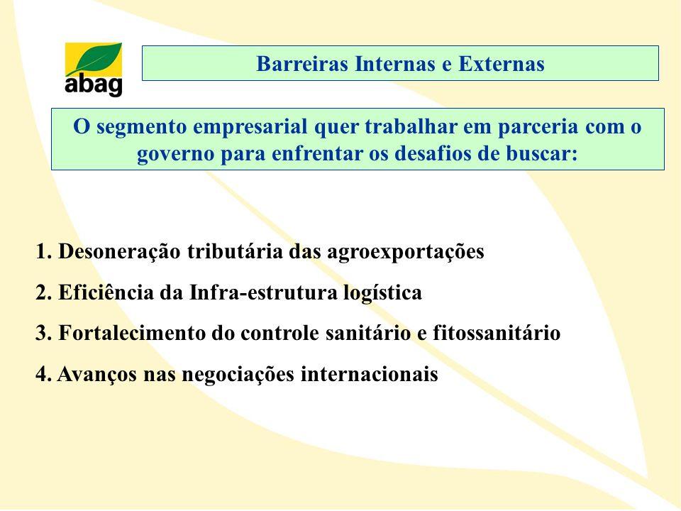 Barreiras Internas e Externas O segmento empresarial quer trabalhar em parceria com o governo para enfrentar os desafios de buscar: 1. Desoneração tri