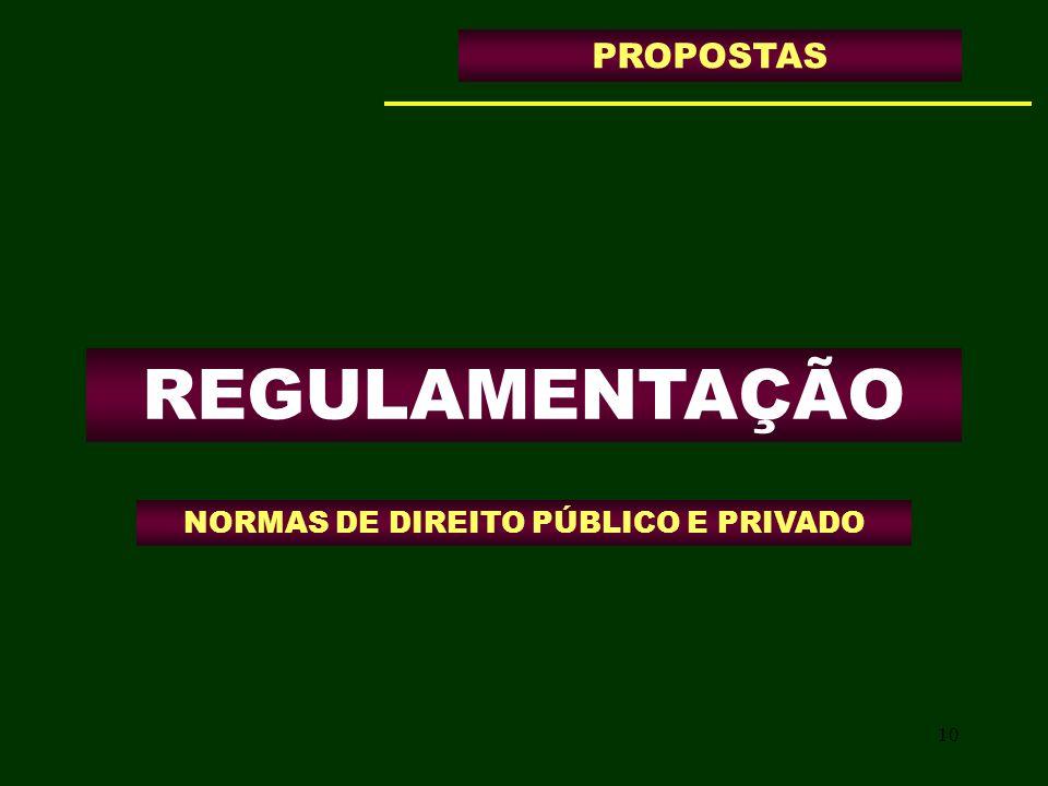 10 REGULAMENTAÇÃO PROPOSTAS NORMAS DE DIREITO PÚBLICO E PRIVADO