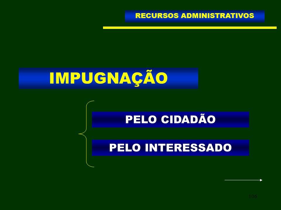 106 IMPUGNAÇÃO RECURSOS ADMINISTRATIVOS PELO CIDADÃO PELO INTERESSADO