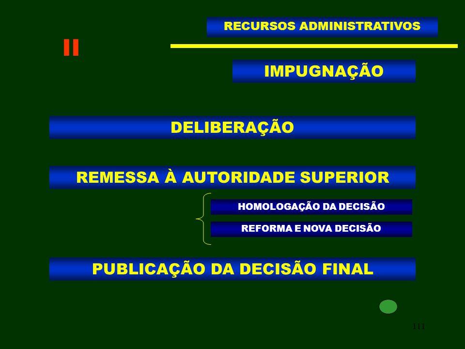 111 DELIBERAÇÃO RECURSOS ADMINISTRATIVOS REMESSA À AUTORIDADE SUPERIOR PUBLICAÇÃO DA DECISÃO FINAL HOMOLOGAÇÃO DA DECISÃO REFORMA E NOVA DECISÃO IMPUG