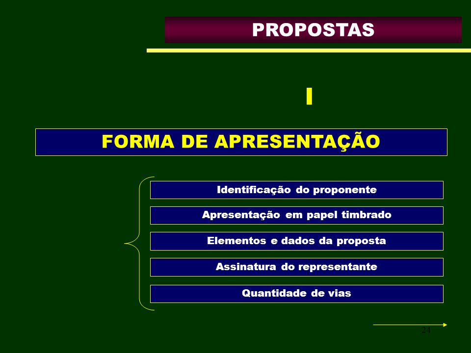 24 PROPOSTAS FORMA DE APRESENTAÇÃO Identificação do proponente I Elementos e dados da proposta Assinatura do representante Apresentação em papel timbr