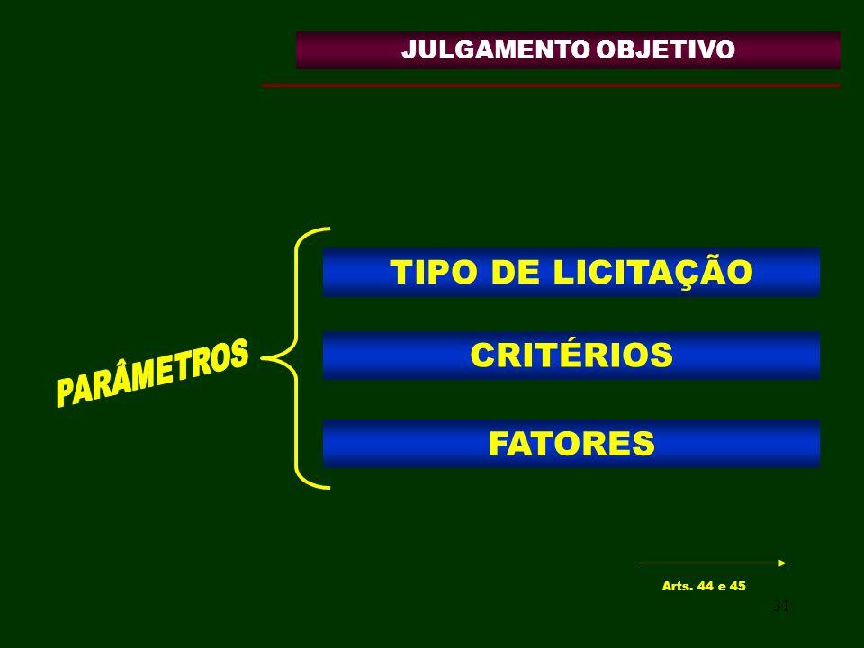31 JULGAMENTO OBJETIVO TIPO DE LICITAÇÃO CRITÉRIOS FATORES Arts. 44 e 45