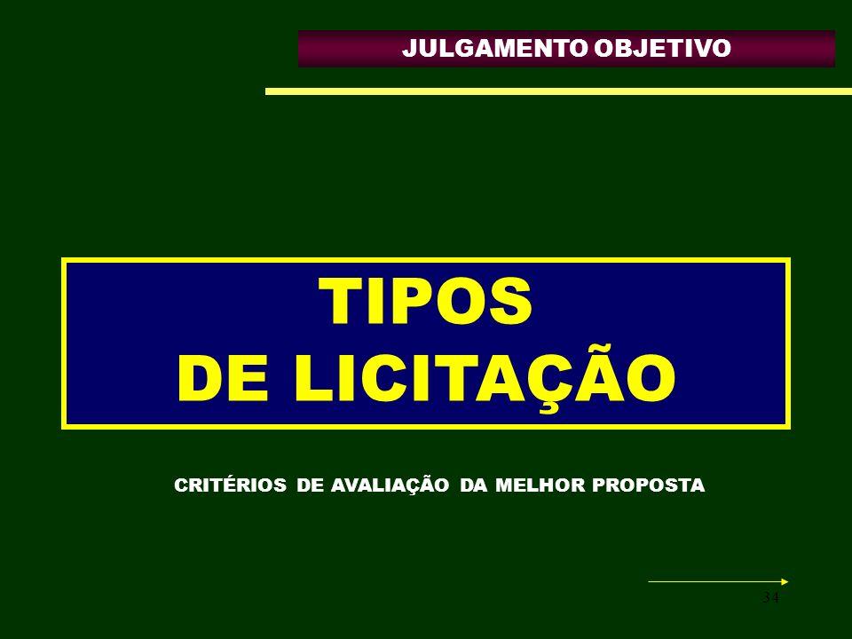 34 JULGAMENTO OBJETIVO TIPOS DE LICITAÇÃO CRITÉRIOS DE AVALIAÇÃO DA MELHOR PROPOSTA