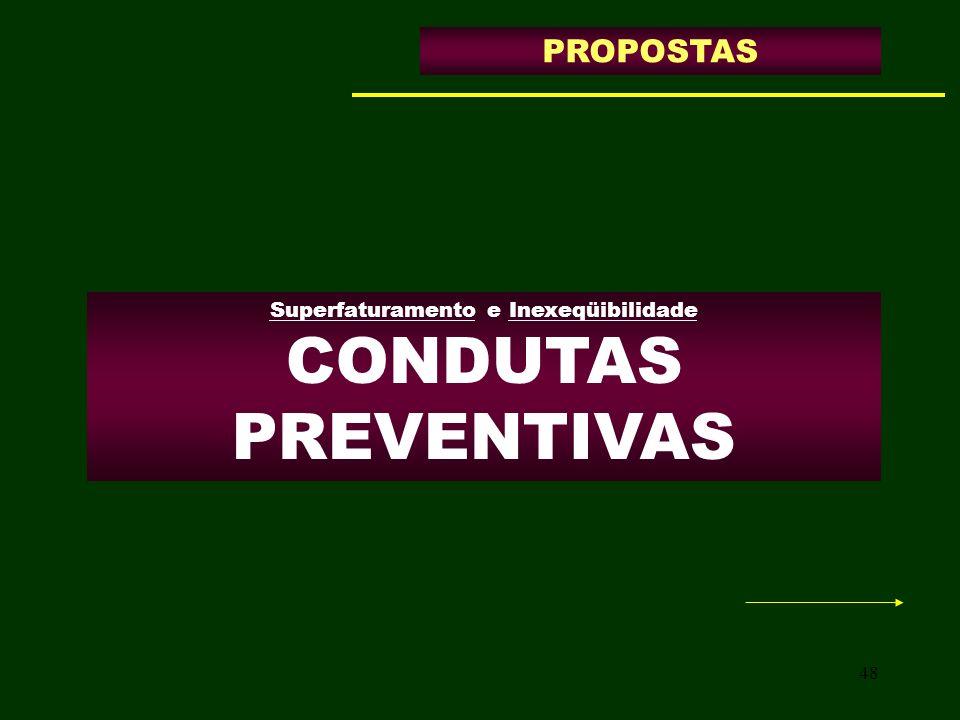 48 Superfaturamento e Inexeqüibilidade CONDUTAS PREVENTIVAS PROPOSTAS