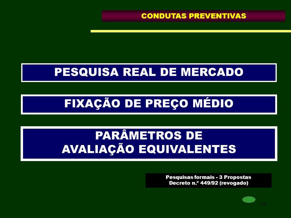 49 CONDUTAS PREVENTIVAS FIXAÇÃO DE PREÇO MÉDIO PARÂMETROS DE AVALIAÇÃO EQUIVALENTES PESQUISA REAL DE MERCADO Pesquisas formais - 3 Propostas Decreto n