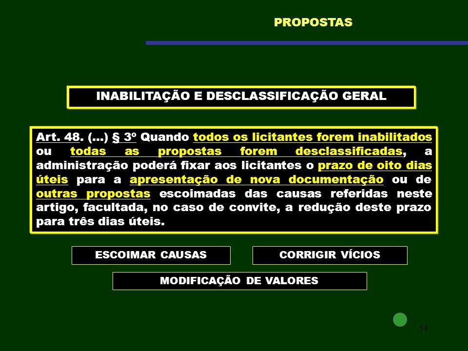 54 INABILITAÇÃO E DESCLASSIFICAÇÃO GERAL PROPOSTAS Art. 48. (...) § 3º Quando todos os licitantes forem inabilitados ou todas as propostas forem descl