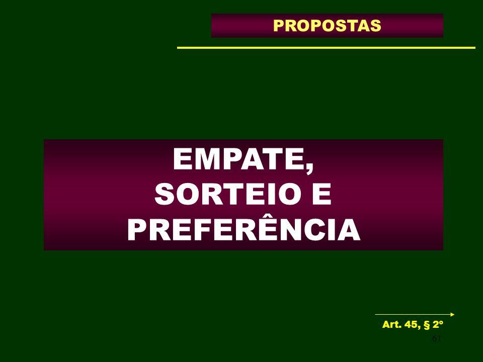 61 EMPATE, SORTEIO E PREFERÊNCIA PROPOSTAS Art. 45, § 2º