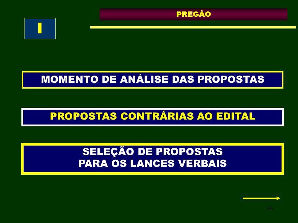 69 PREGÃO PROPOSTAS CONTRÁRIAS AO EDITAL SELEÇÃO DE PROPOSTAS PARA OS LANCES VERBAIS MOMENTO DE ANÁLISE DAS PROPOSTAS I