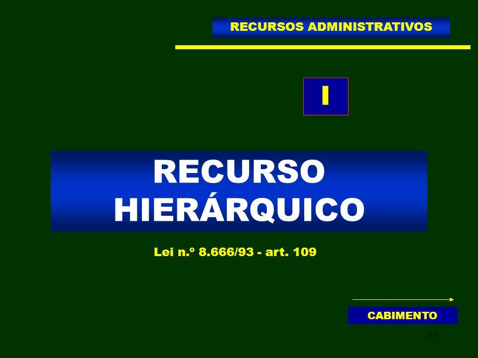 80 RECURSO HIERÁRQUICO RECURSOS ADMINISTRATIVOS Lei n.º 8.666/93 - art. 109 I CABIMENTO