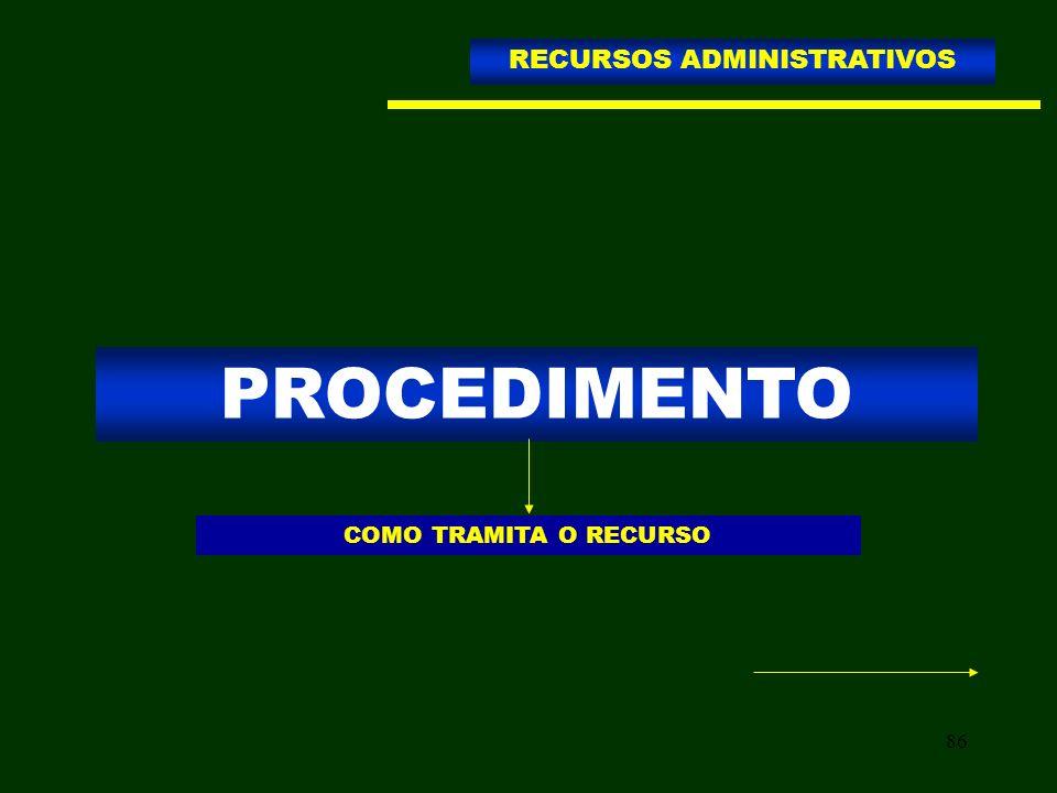 86 PROCEDIMENTO RECURSOS ADMINISTRATIVOS COMO TRAMITA O RECURSO