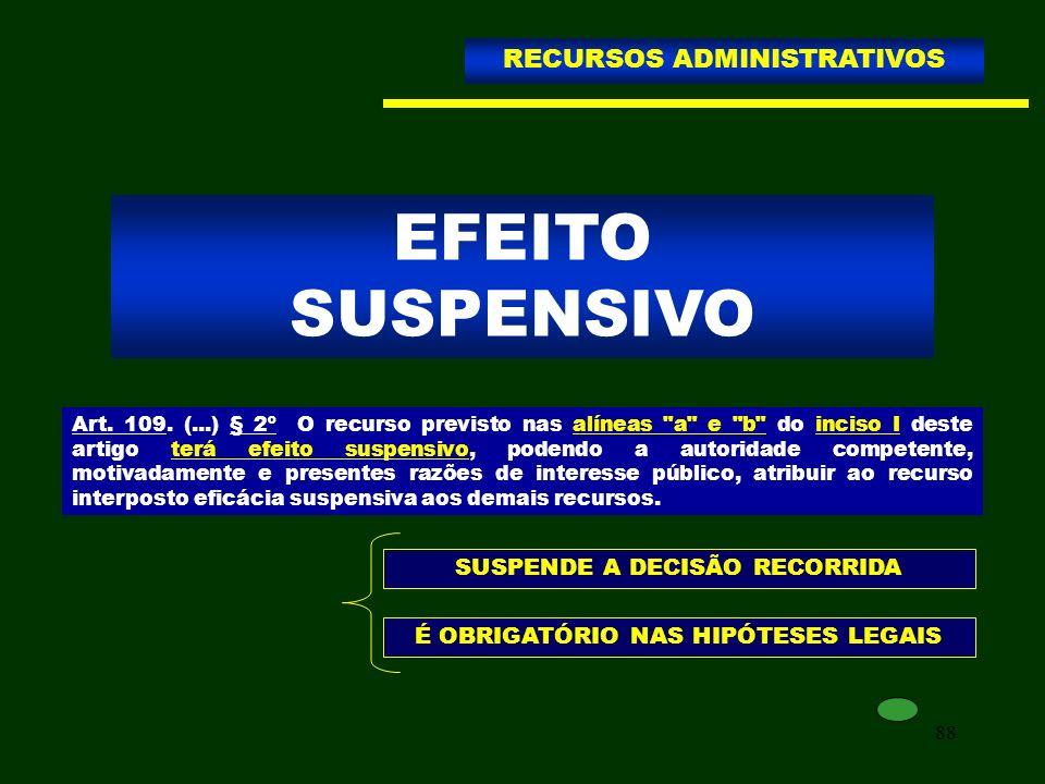 88 EFEITO SUSPENSIVO RECURSOS ADMINISTRATIVOS Art. 109. (...) § 2º O recurso previsto nas alíneas