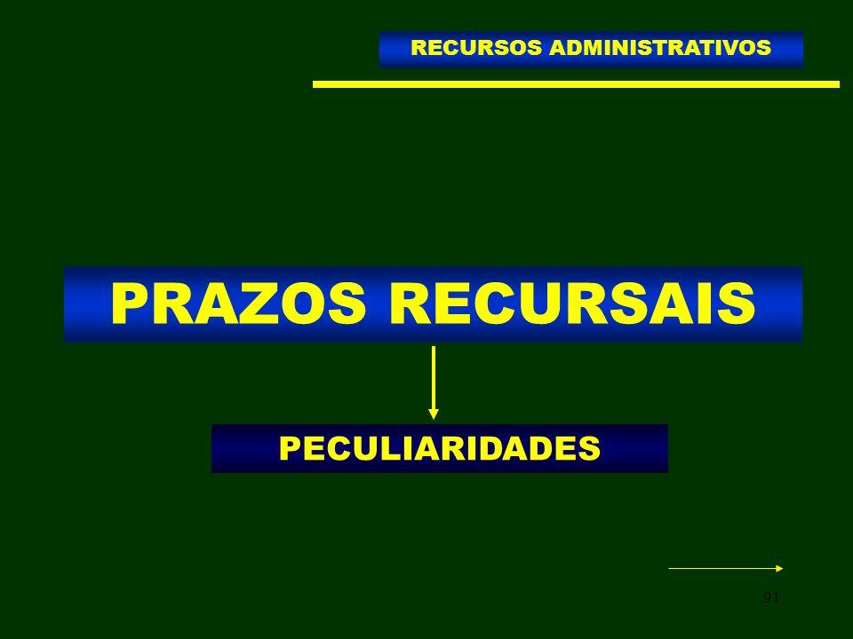91 PRAZOS RECURSAIS RECURSOS ADMINISTRATIVOS PECULIARIDADES