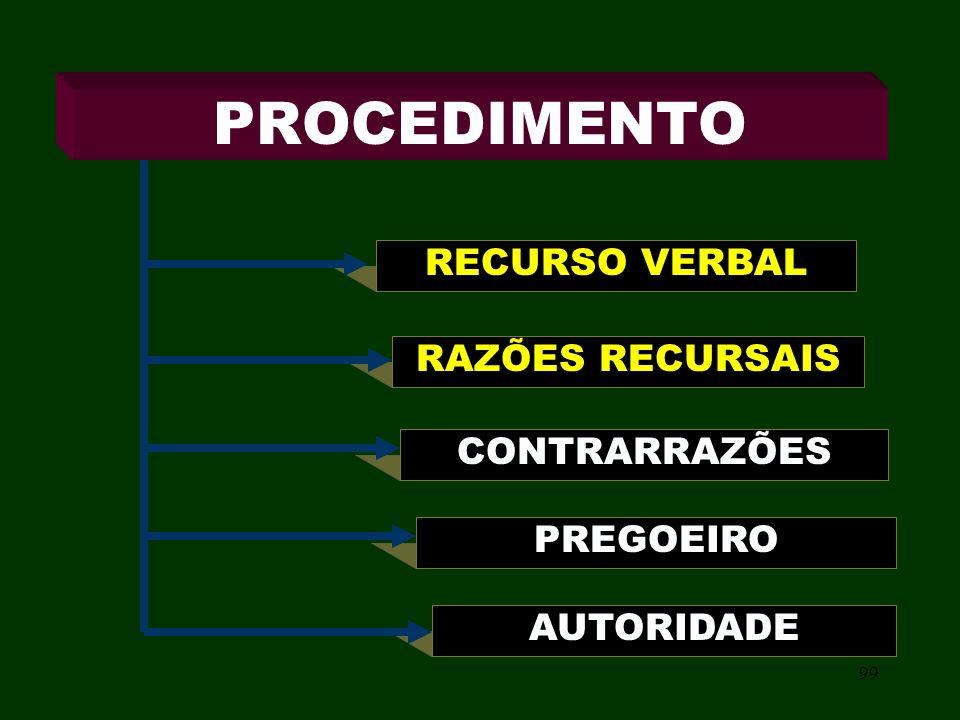 99 PROCEDIMENTO RECURSO VERBAL CONTRARRAZÕES PREGOEIRO AUTORIDADE RAZÕES RECURSAIS