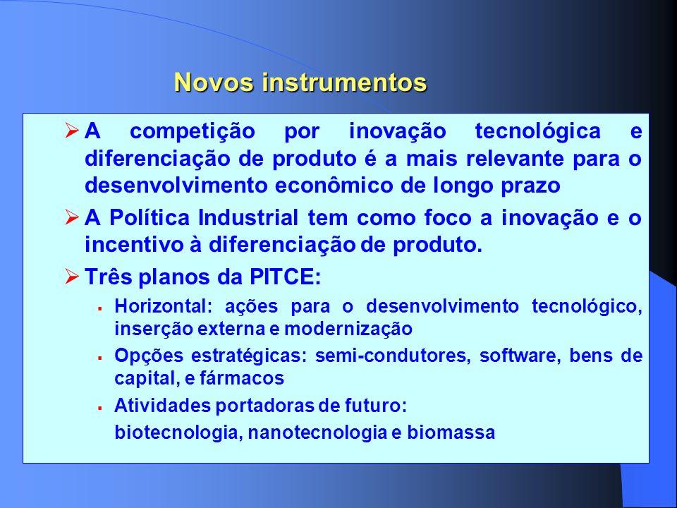 Novos instrumentos A competição por inovação tecnológica e diferenciação de produto é a mais relevante para o desenvolvimento econômico de longo prazo