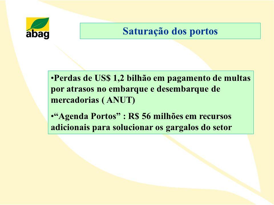 Saturação dos portos Perdas de US$ 1,2 bilhão em pagamento de multas por atrasos no embarque e desembarque de mercadorias ( ANUT) Agenda Portos : R$ 5