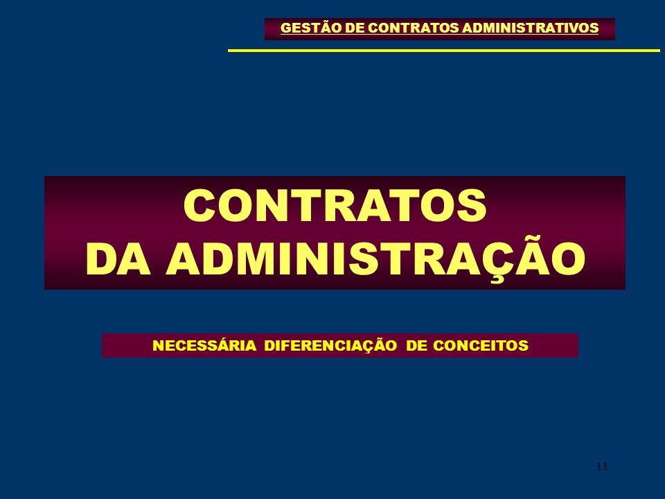 11 CONTRATOS DA ADMINISTRAÇÃO GESTÃO DE CONTRATOS ADMINISTRATIVOS NECESSÁRIA DIFERENCIAÇÃO DE CONCEITOS