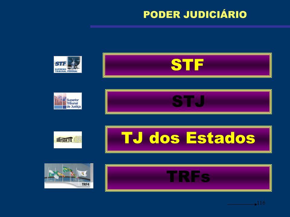 116 STF PODER JUDICIÁRIO STJ TJ dos Estados TRFs